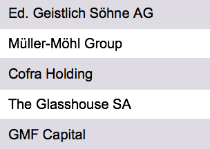 swiss family offices database list