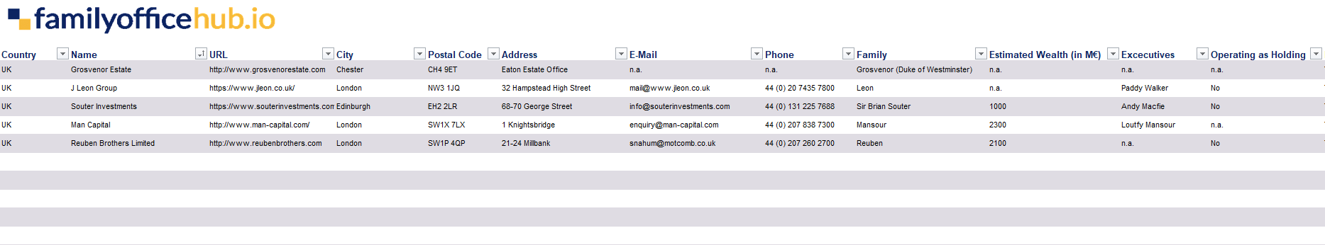 Preview Single Family Offices UK Familyofficehub
