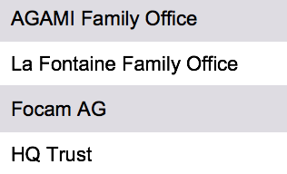 free multi family office list preview