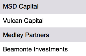 list of American family investment firms
