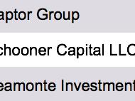 Massachusetts family investment firms