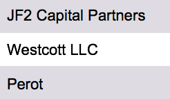 list of texas family investment firms