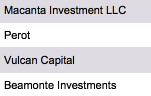 private equity family investment firms united states