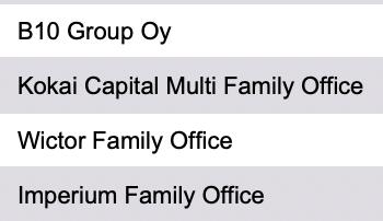 family offices scandinavia